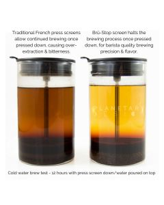 Planetary Design Bru Stop French Coffee Press
